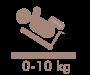 Friedrich Hugo Autositz Piktogramm